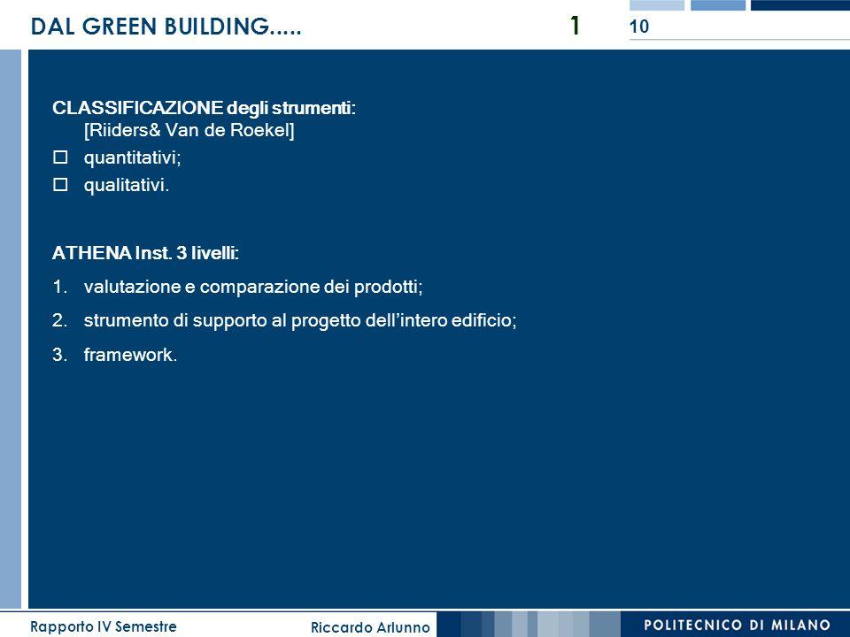 DAL GREEN BUILDING..... 1 CLASSIFICAZIONE degli strumenti: [Riiders& Van de Roekel] quantitativi; qualitativi.